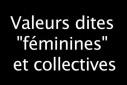 Valeurs dites féminines et collectives